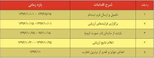 برنامه زمان بندی موسسه آموزشی برتر-96